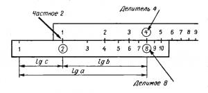 Деление с помощью логарифмической линейки