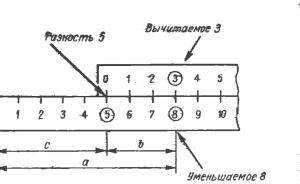 Вычитание с помощью логарифмической линейки