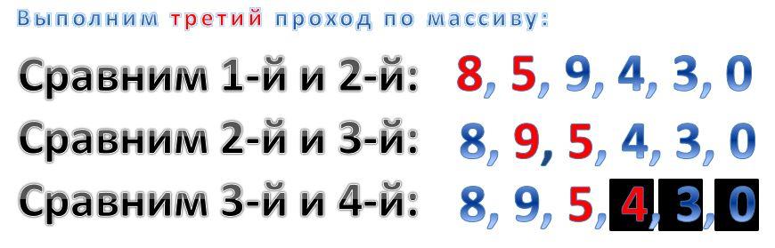 Метод пузырька-3