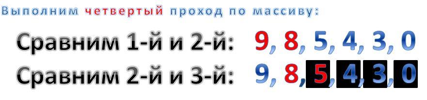 Метод пузырька-4